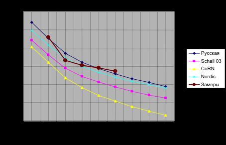 statia1-2